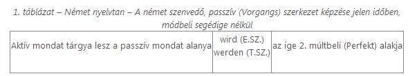 passziv_1