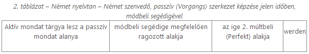 passziv_2